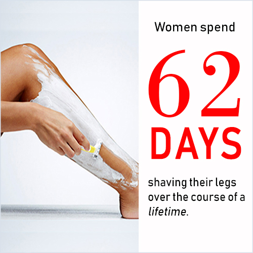 Laser Smooth Company_How Much Time Do You Waste Shaving Your Legs_02